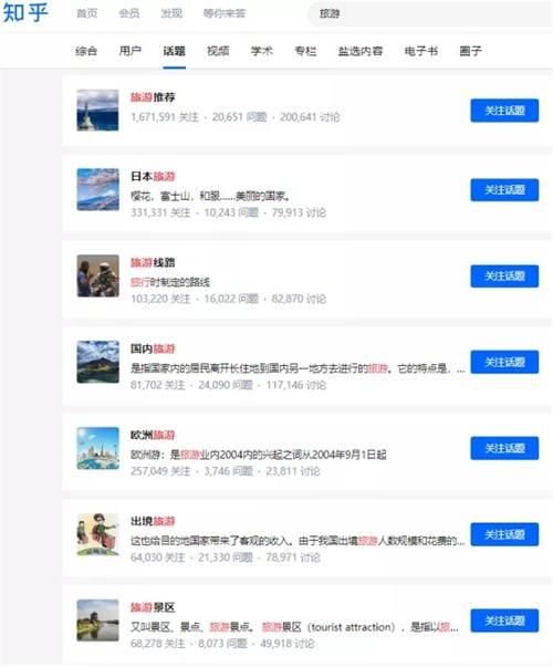 新网赚项目:携程联盟机票酒店CPS分佣推广实战指南